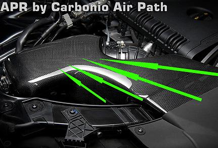 Carbonio Intake